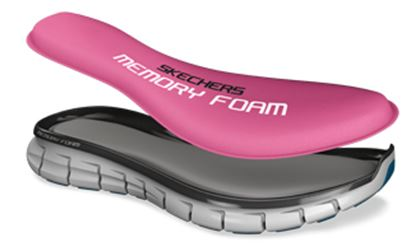Insoles memory foam